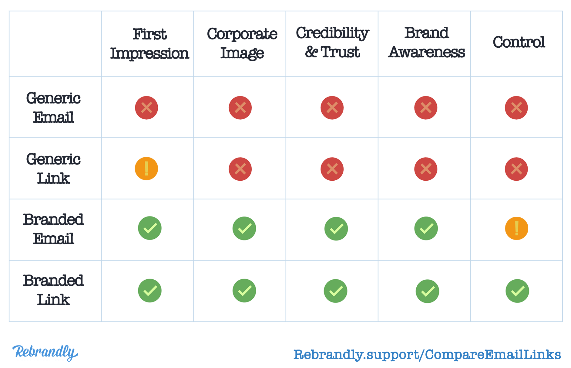 Business-Email-Branded-Links-Comparison-Infographic_2.png